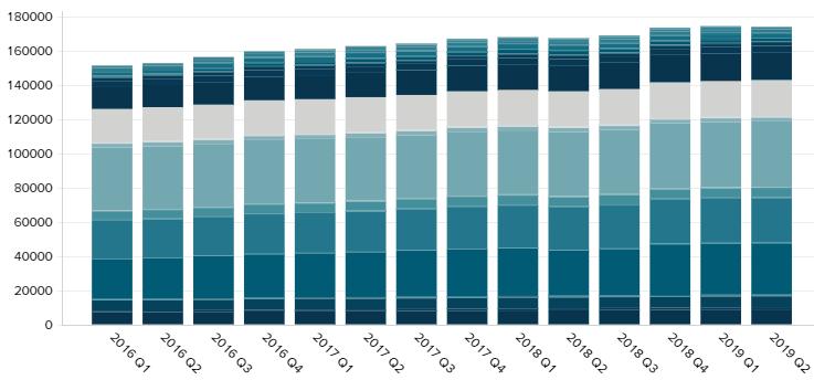 Business Quant Data
