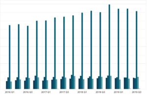 ebay revenue by business segment