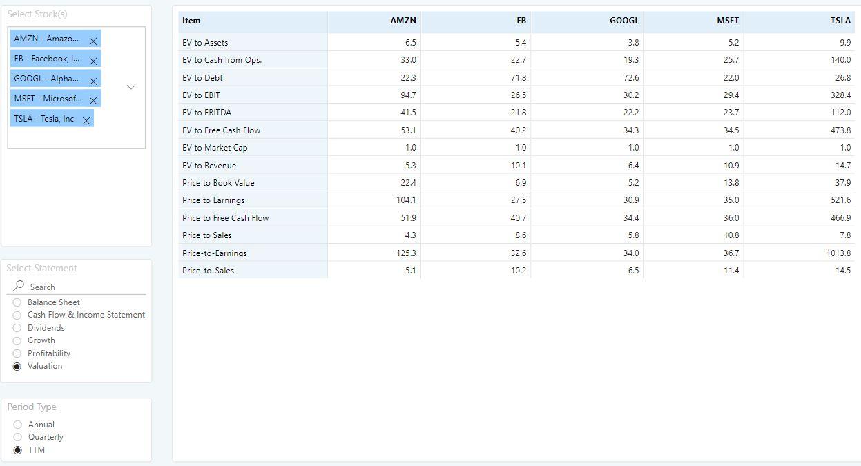 Compare Stocks 2